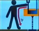 Felten&Guilleaume (1992) Testování poruchového proudu na lidském těle