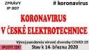 IP007# Situace v Soneparu, Elkovu a K&V Elektro v boji proti šíření Covid-19 k 14. březnu 2020